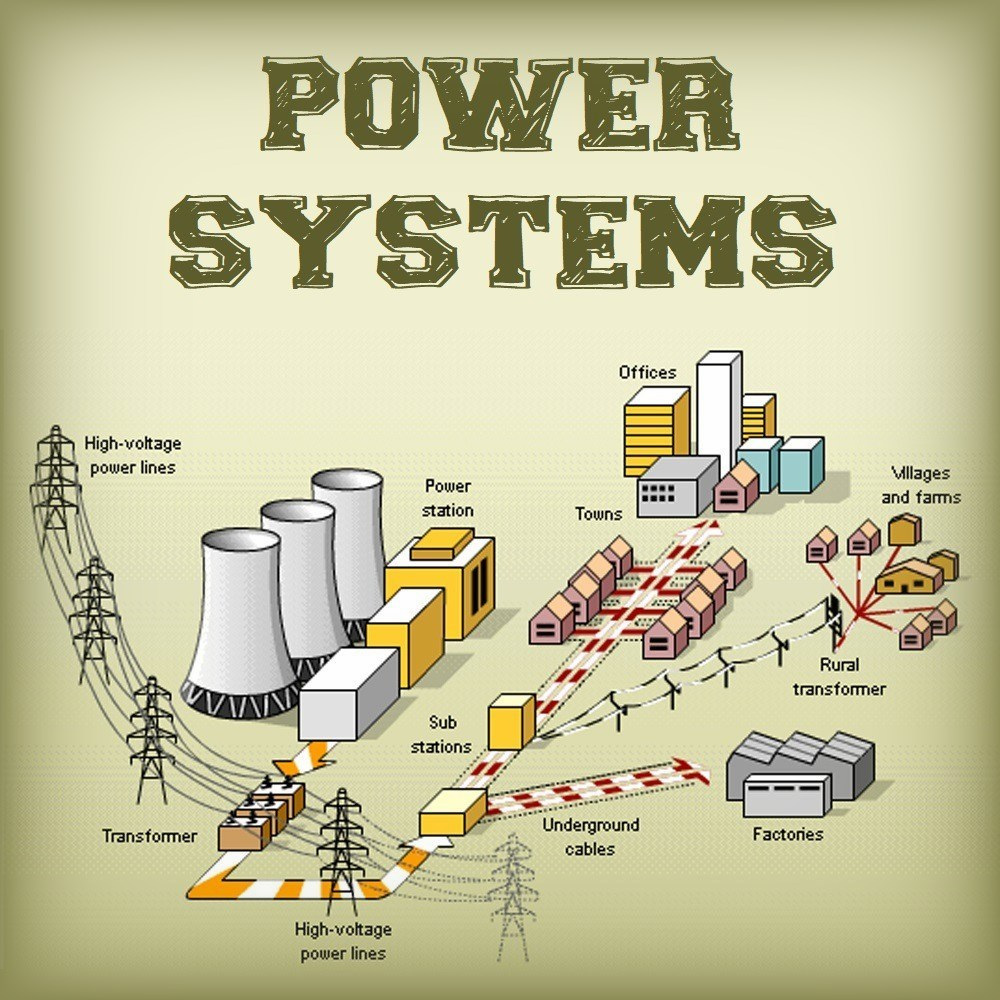 Power Systems lecture & handwritten study notes