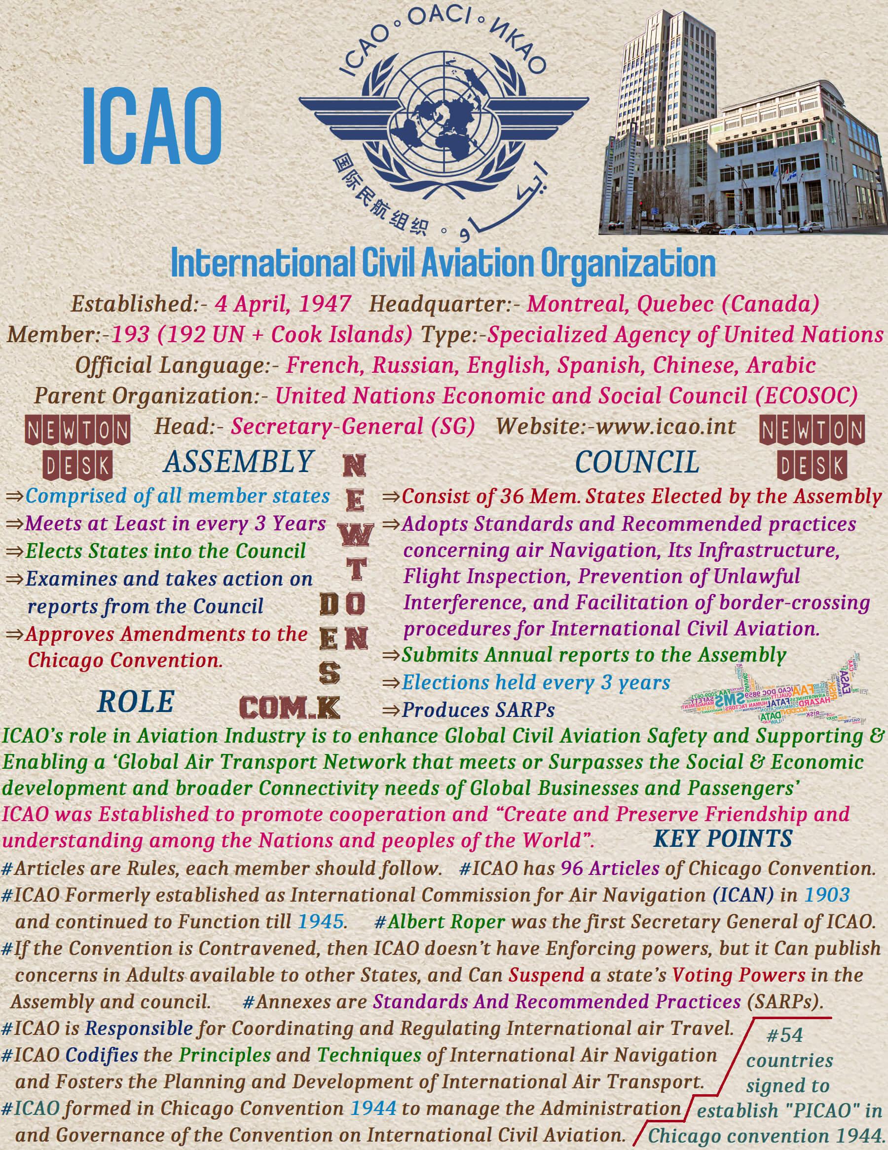 about icao international civil aviation organization