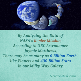 As Many As Six Billion Earth-like Planets In Our Milky Way Galaxy