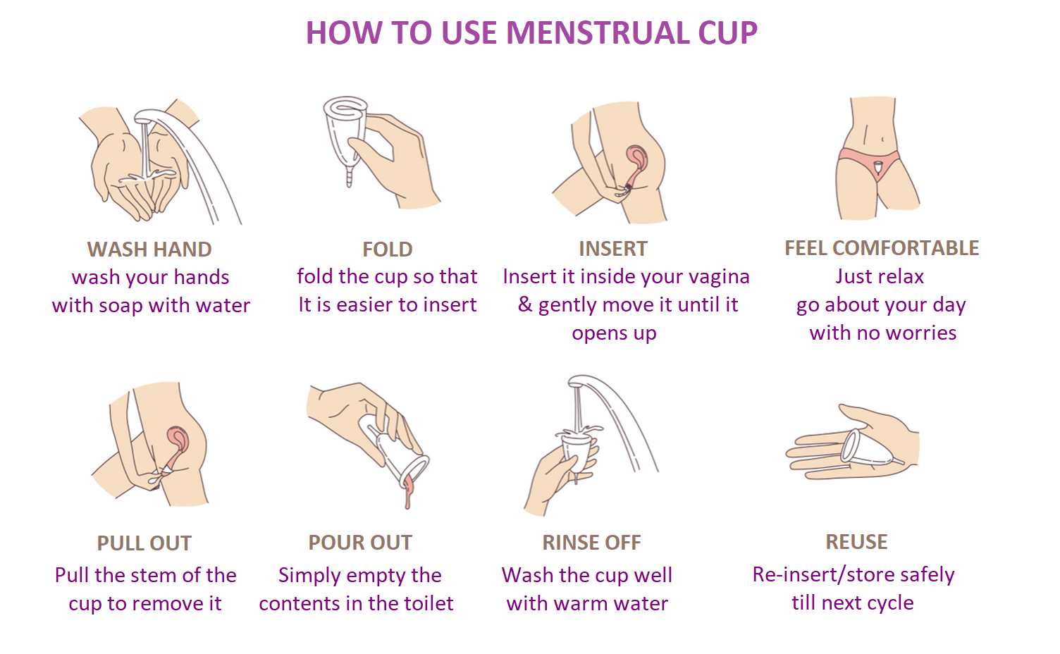 how to use menstrual cup