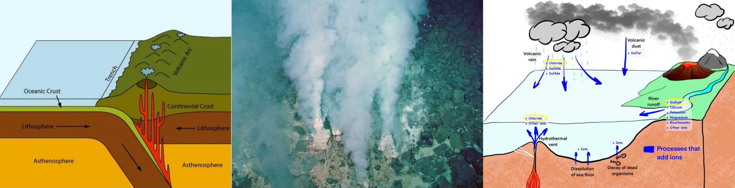 volcanic rain in the ocean