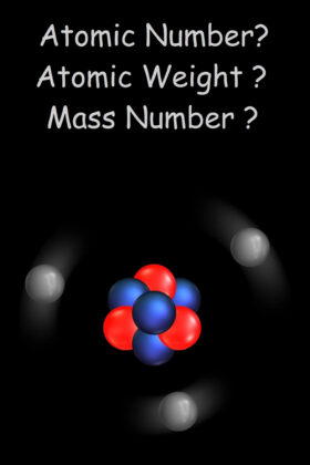 Explain Atomic Number And Mass Number of Element