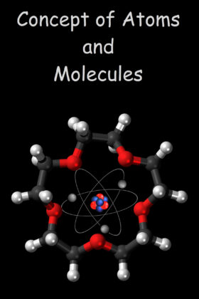 Basic Concept of Atoms and Molecules