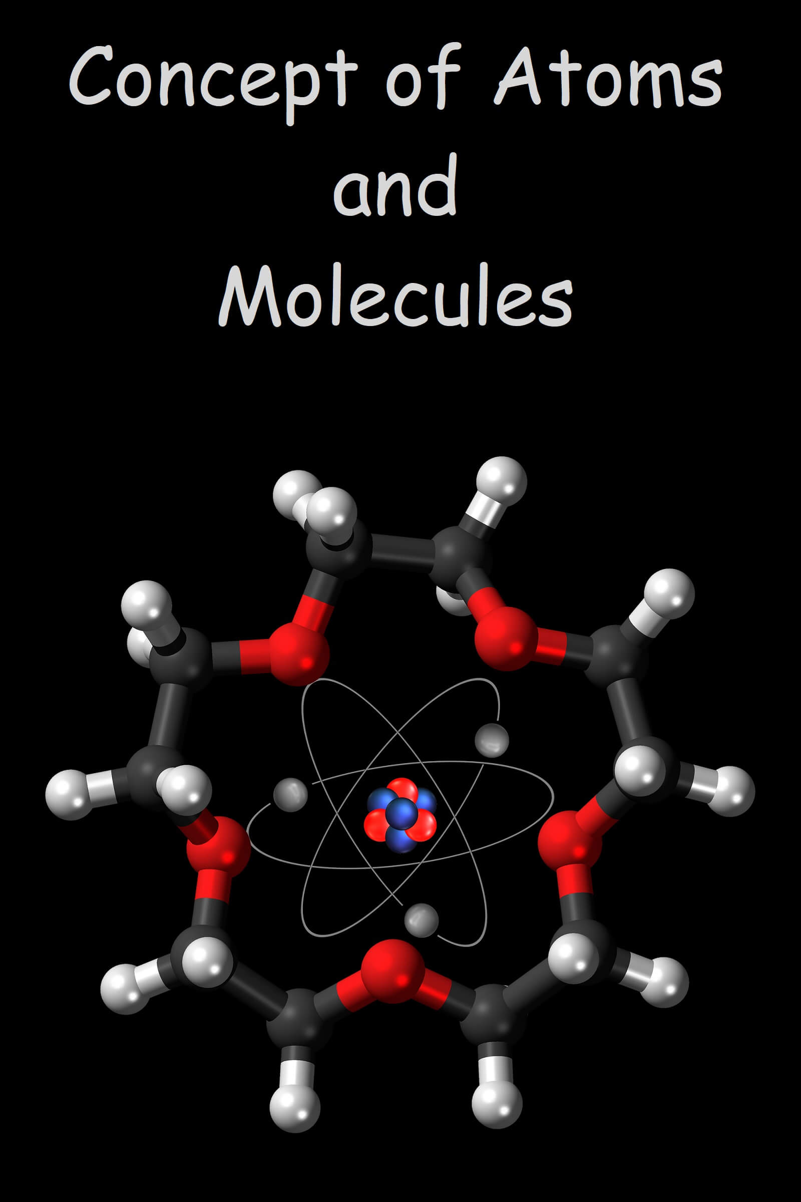 concept of atoms and molecules