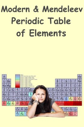 Long Form Modern & Mendeleev Periodic Table of Elements
