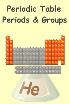 Periodic Table Groups And Periods Of Elements
