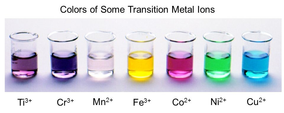 colors of transition metals ions