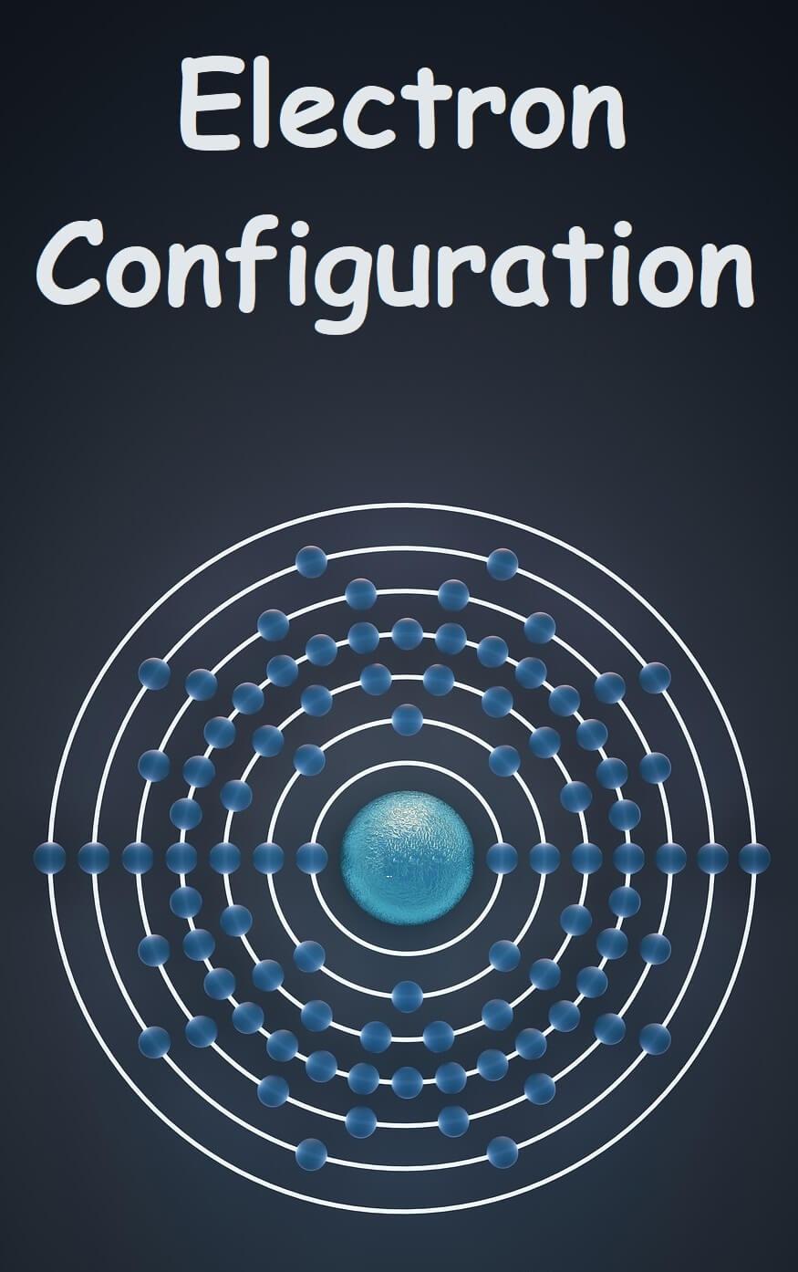 electron configuration of elements